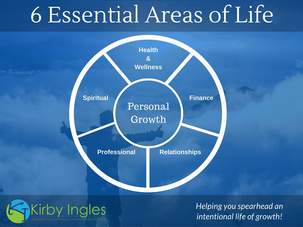 6 Essential Areas of Life